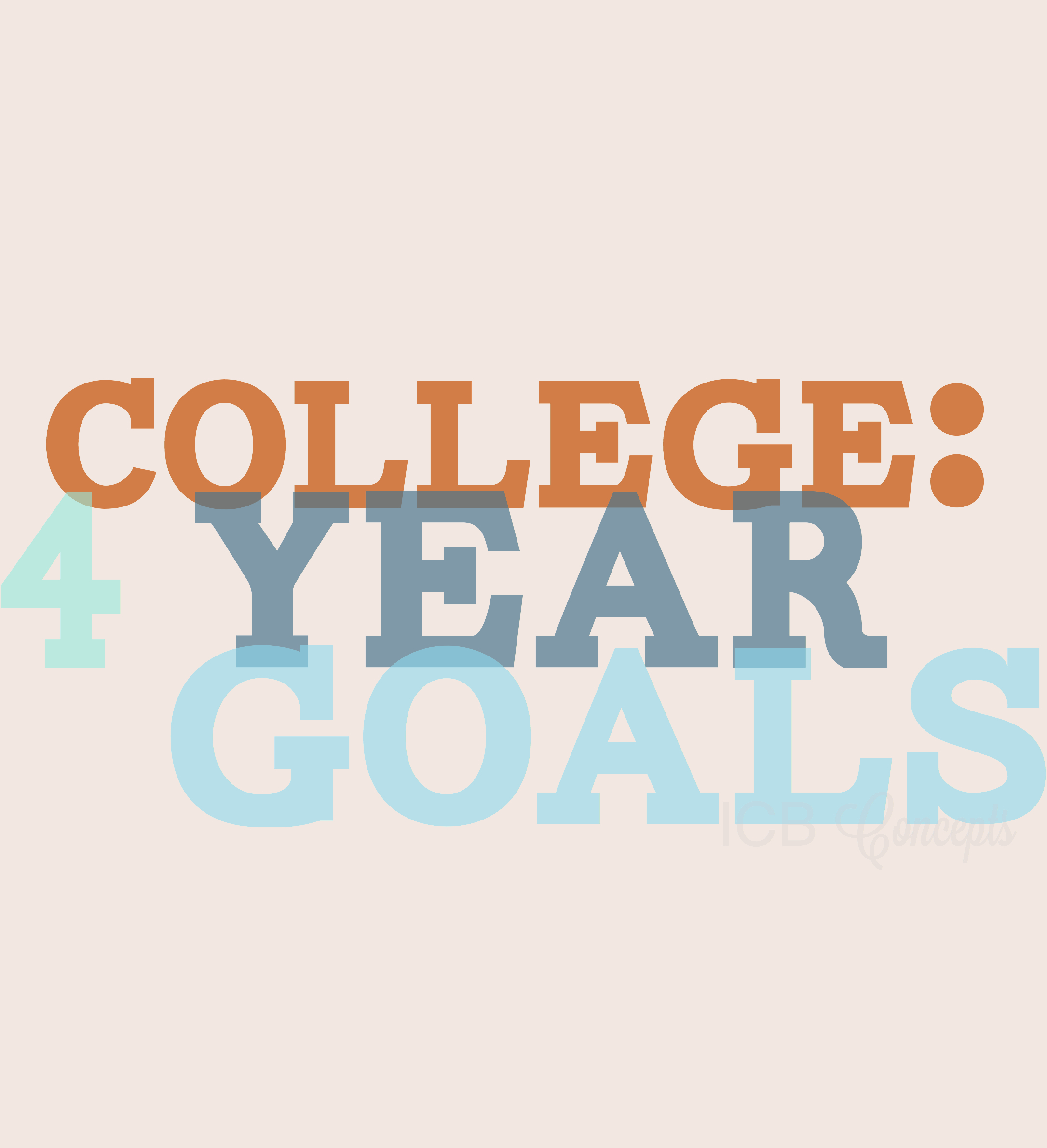 Creating 4 year plans for your college duration